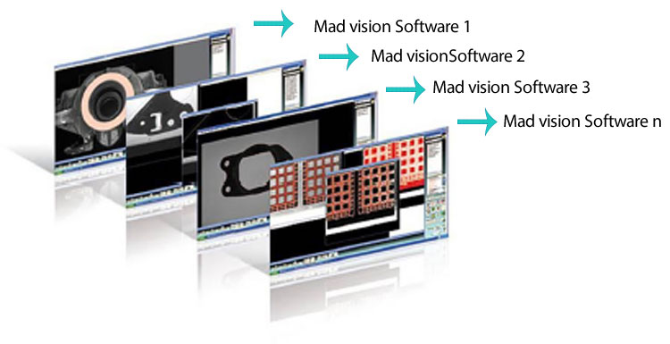 MAD software screens