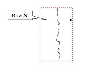 row N